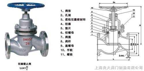 柱塞截止阀 安装尺寸 规格标准 结构图 使用说明书