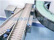 鏈板式輸送機