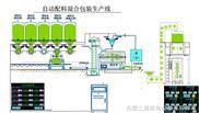 铁粉自动化配料生产线