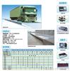 SCS北京40吨电子地磅称,数字汽车衡,动态缓冲地磅秤