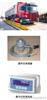 SCS北京120吨电子地磅称,数字汽车衡,动态电子地磅称