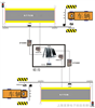 100吨电子轴重秤,上海100吨地磅,SCS-100T汽车衡