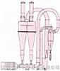 高岭土专用干燥机,膨润土烘干设备